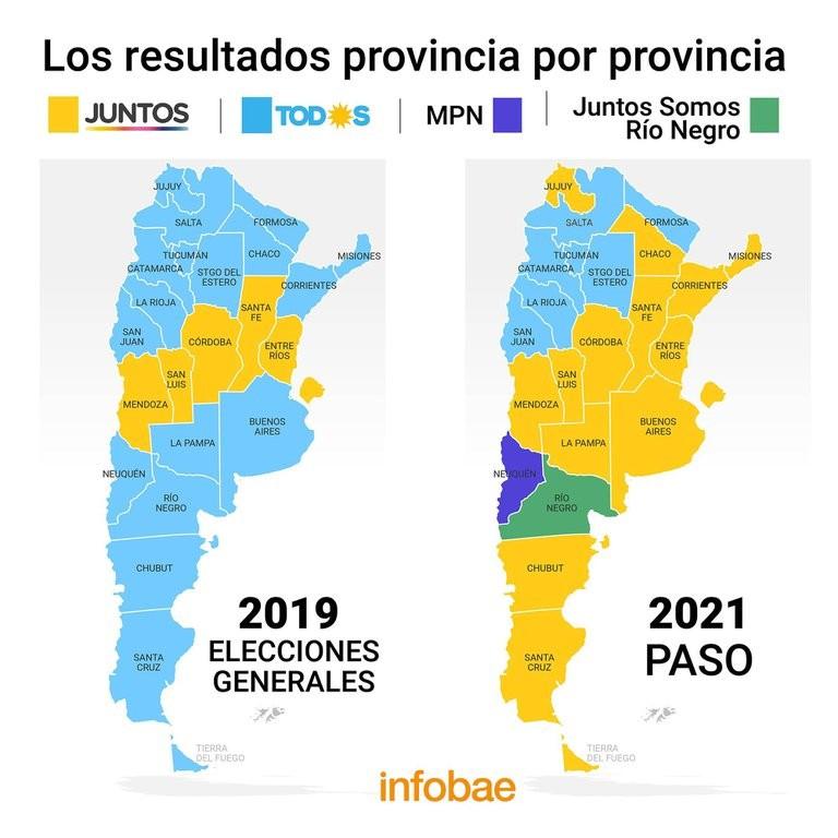 Cómo quedó el mapa político de la Argentina tras la contundente derrota del oficialismo en las PASO